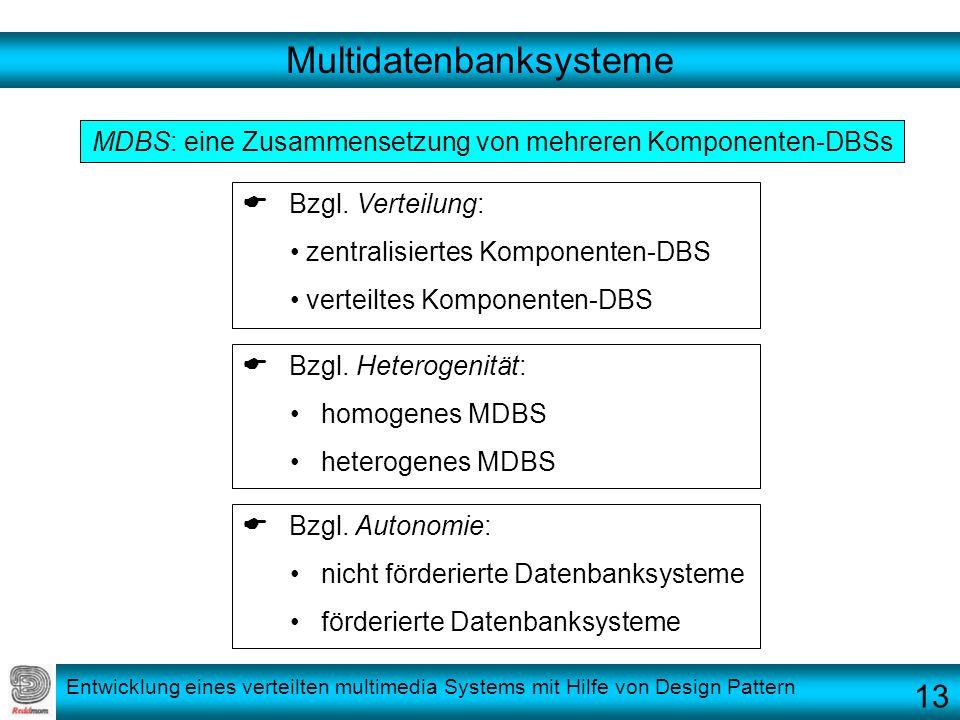 Entwicklung eines verteilten multimedia Systems mit Hilfe von Design Pattern Multidatenbanksysteme MDBS: eine Zusammensetzung von mehreren Komponenten