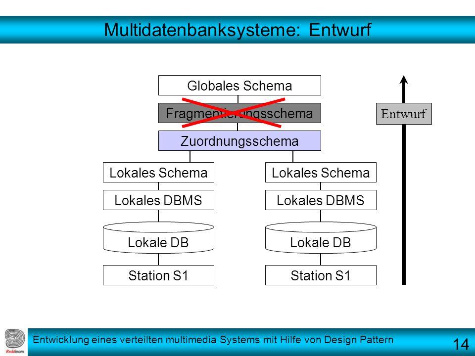 Entwicklung eines verteilten multimedia Systems mit Hilfe von Design Pattern Multidatenbanksysteme: Entwurf Globales Schema Fragmentierungsschema Zuor