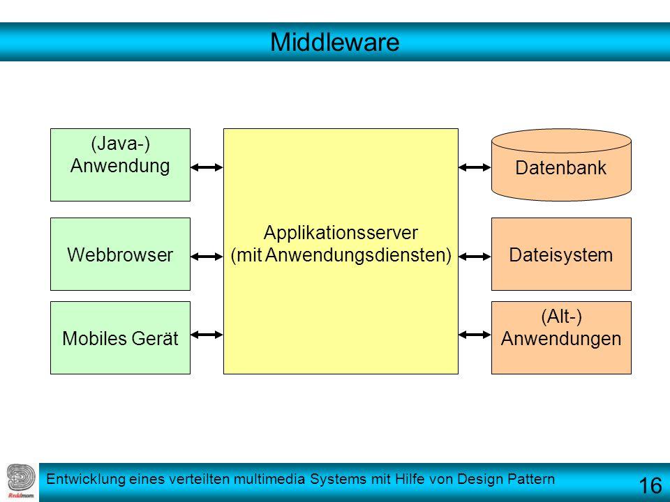 Entwicklung eines verteilten multimedia Systems mit Hilfe von Design Pattern Middleware Applikationsserver (mit Anwendungsdiensten) (Java-) Anwendung