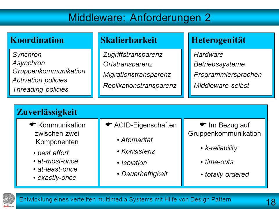 Entwicklung eines verteilten multimedia Systems mit Hilfe von Design Pattern Middleware: Anforderungen 2 Koordination Synchron Asynchron Gruppenkommun