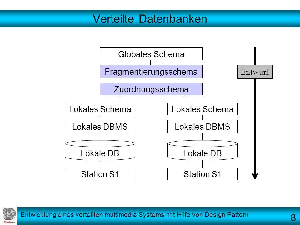 Entwicklung eines verteilten multimedia Systems mit Hilfe von Design Pattern Verteilte Datenbanken Globales Schema Fragmentierungsschema Zuordnungssch
