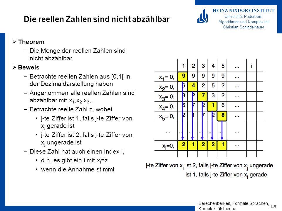 Berechenbarkeit, Formale Sprachen, Komplexitätstheorie 11-8 HEINZ NIXDORF INSTITUT Universität Paderborn Algorithmen und Komplexität Christian Schindelhauer Die reellen Zahlen sind nicht abzählbar Theorem –Die Menge der reellen Zahlen sind nicht abzählbar Beweis –Betrachte reellen Zahlen aus [0,1[ in der Dezimaldarstellung haben –Angenommen alle reellen Zahlen sind abzählbar mit x 1,x 2,x 3,...