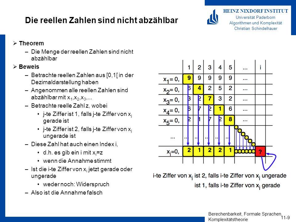 Berechenbarkeit, Formale Sprachen, Komplexitätstheorie 11-9 HEINZ NIXDORF INSTITUT Universität Paderborn Algorithmen und Komplexität Christian Schindelhauer Die reellen Zahlen sind nicht abzählbar Theorem –Die Menge der reellen Zahlen sind nicht abzählbar Beweis –Betrachte reellen Zahlen aus [0,1[ in der Dezimaldarstellung haben –Angenommen alle reellen Zahlen sind abzählbar mit x 1,x 2,x 3,...