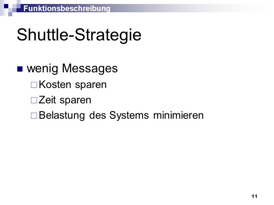 11 Shuttle-Strategie wenig Messages Kosten sparen Zeit sparen Belastung des Systems minimieren Funktionsbeschreibung