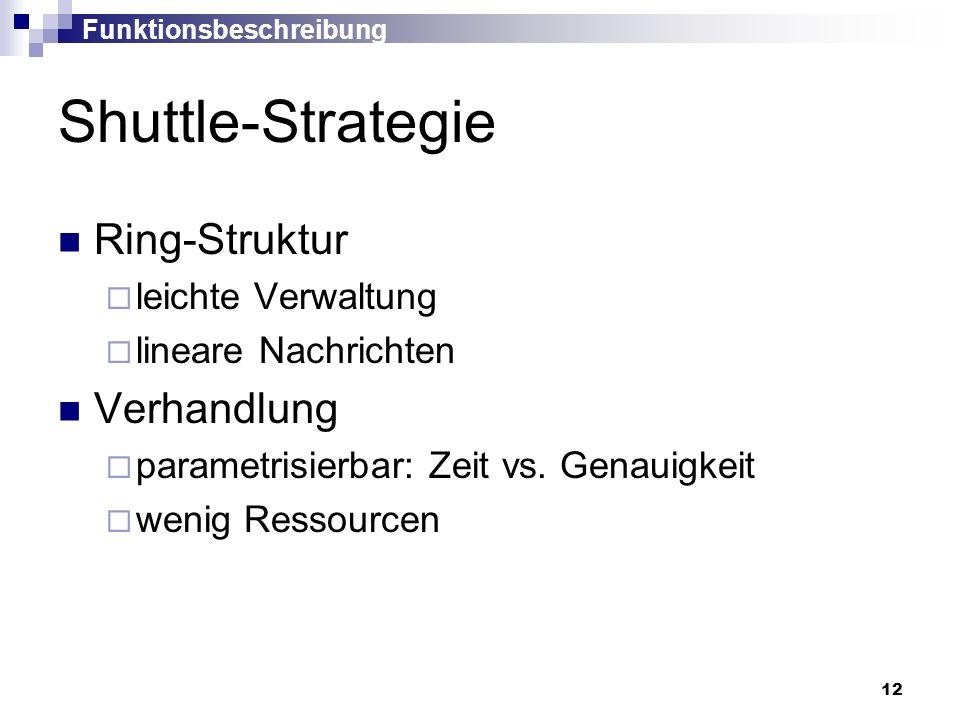 12 Shuttle-Strategie Ring-Struktur leichte Verwaltung lineare Nachrichten Verhandlung parametrisierbar: Zeit vs.