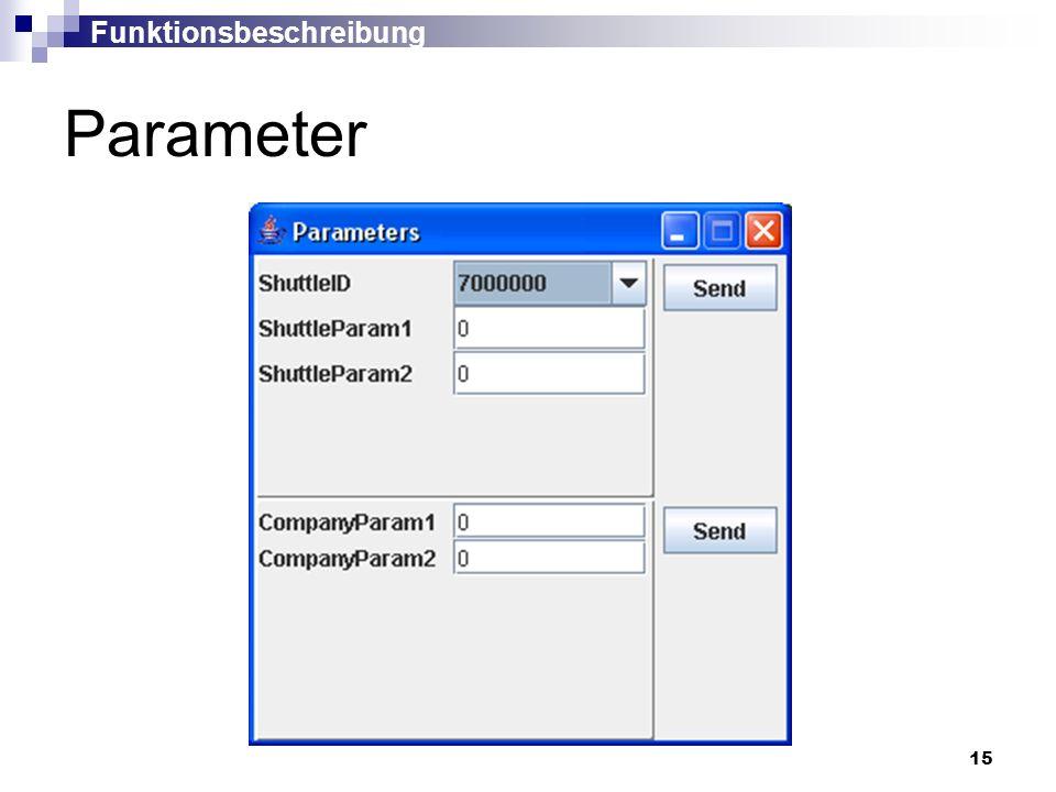 15 Parameter Funktionsbeschreibung