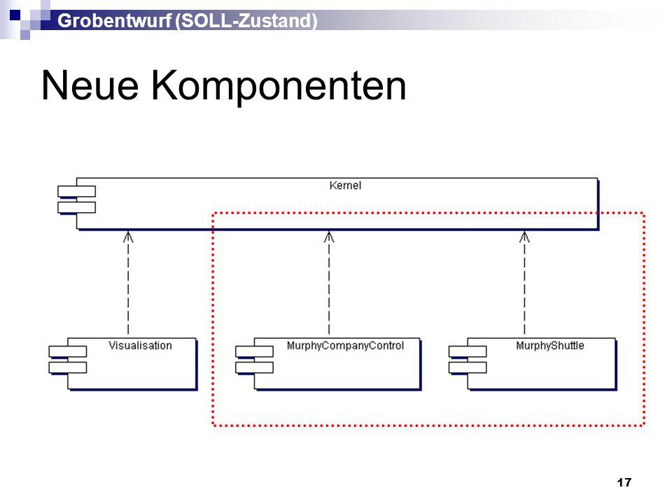 17 Neue Komponenten Grobentwurf (SOLL-Zustand)