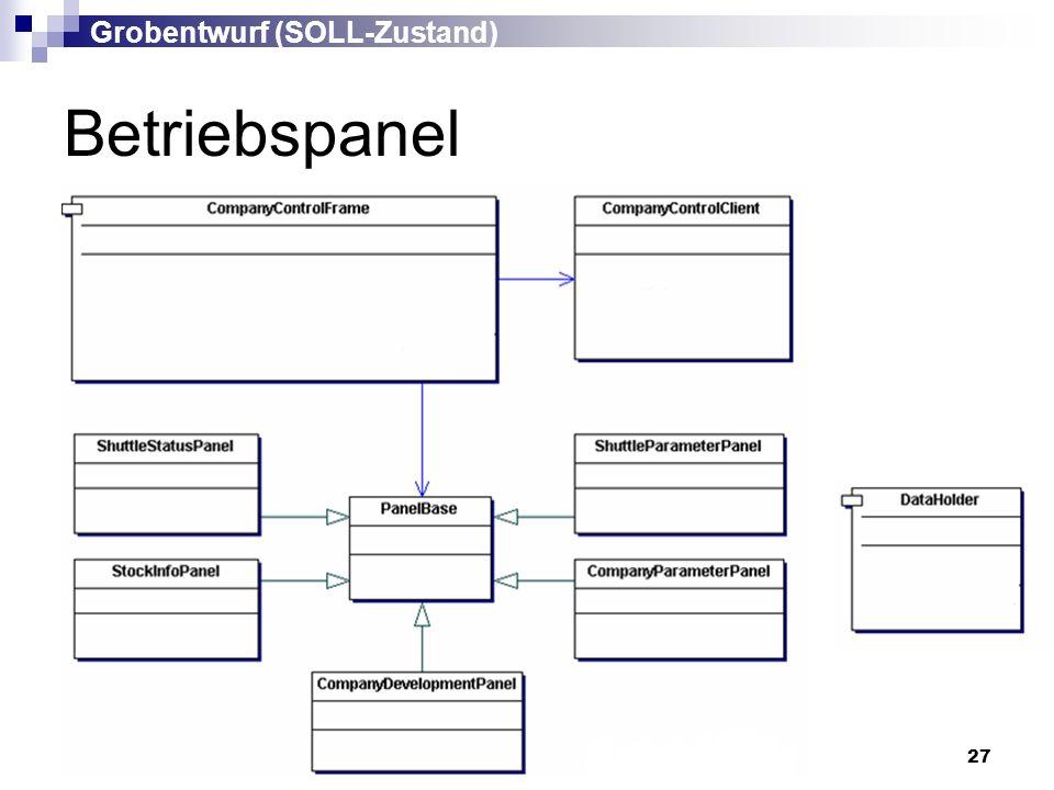 27 Grobentwurf (SOLL-Zustand) Betriebspanel