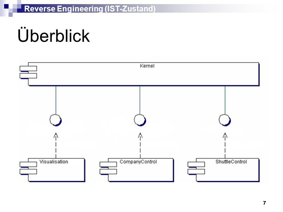 7 Überblick Reverse Engineering (IST-Zustand)