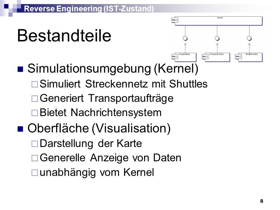 8 Bestandteile Simulationsumgebung (Kernel) Simuliert Streckennetz mit Shuttles Generiert Transportaufträge Bietet Nachrichtensystem Oberfläche (Visualisation) Darstellung der Karte Generelle Anzeige von Daten unabhängig vom Kernel Reverse Engineering (IST-Zustand)