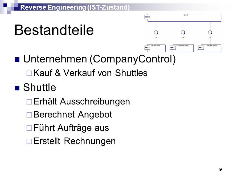 9 Bestandteile Unternehmen (CompanyControl) Kauf & Verkauf von Shuttles Shuttle Erhält Ausschreibungen Berechnet Angebot Führt Aufträge aus Erstellt Rechnungen Reverse Engineering (IST-Zustand)