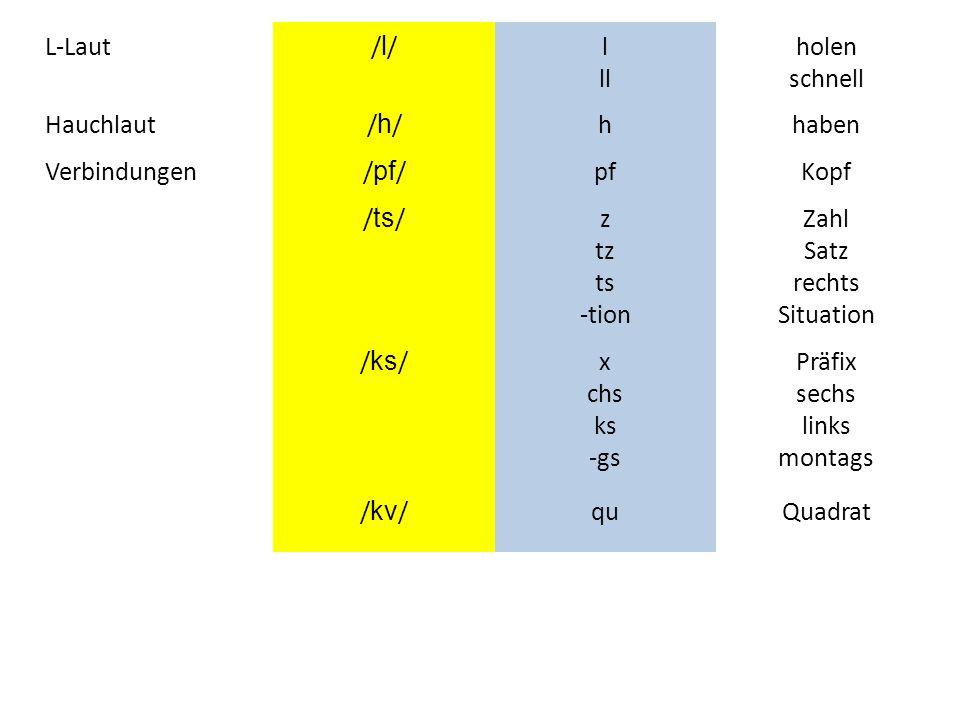 L-Laut/l//l/l ll holen schnell Hauchlaut/h//h/hhaben Verbindungen/ pf /pfKopf / ts /z tz ts -tion Zahl Satz rechts Situation / ks /x chs ks -gs Präfix