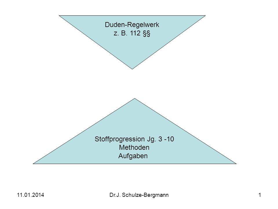 11.01.2014Dr.J. Schulze-Bergmann1 Duden-Regelwerk z. B. 112 §§ Stoffprogression Jg. 3 -10 Methoden Aufgaben