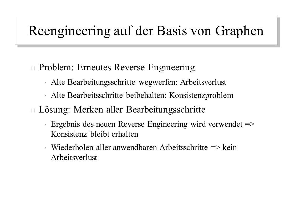 Reengineering auf der Basis von Graphen – Problem: Erneutes Reverse Engineering