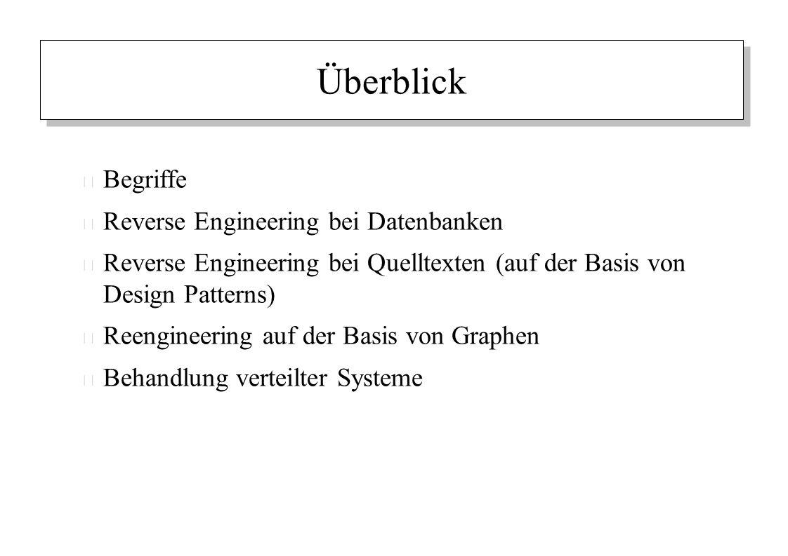 Überblick – Begriffe – Reverse Engineering bei Datenbanken – Reverse Engineering bei Quelltexten (auf der Basis von Design Patterns) – Reengineering a