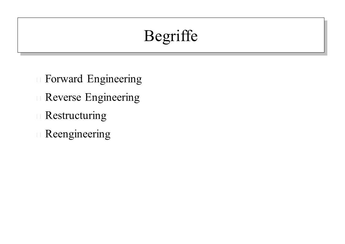 Reverse Engineering bei Datenbanken – Ziel: automatische generierung eines Entity-Relationship- Diagrammes – Möglich, wenn das Datenbank-Schema in der dritten Normalform ist und alle Schlüsselinformationen bekannt sind – Verborgene Fremdschlüssel können bei guter Namensgebung automatisch gefunden werden – Andernfalls müssen zum Beispiel die Daten oder die Quelltexte der mit den Daten arbeitenden Programmen analysiert werden