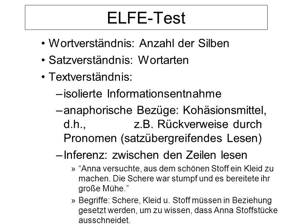 ELFE-Test Wortverständnis: Anzahl der Silben Satzverständnis: Wortarten Textverständnis: –isolierte Informationsentnahme –anaphorische Bezüge: Kohäsio