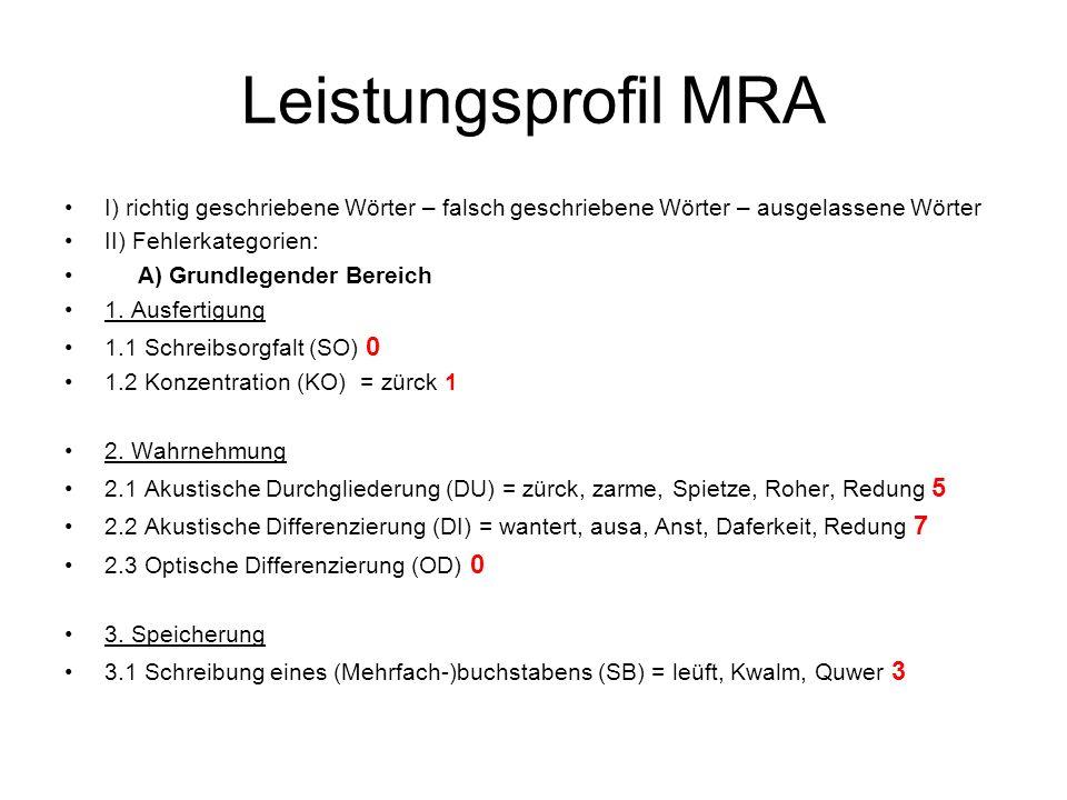 Leistungsprofil MRA I) richtig geschriebene Wörter – falsch geschriebene Wörter – ausgelassene Wörter II) Fehlerkategorien: A) Grundlegender Bereich 1
