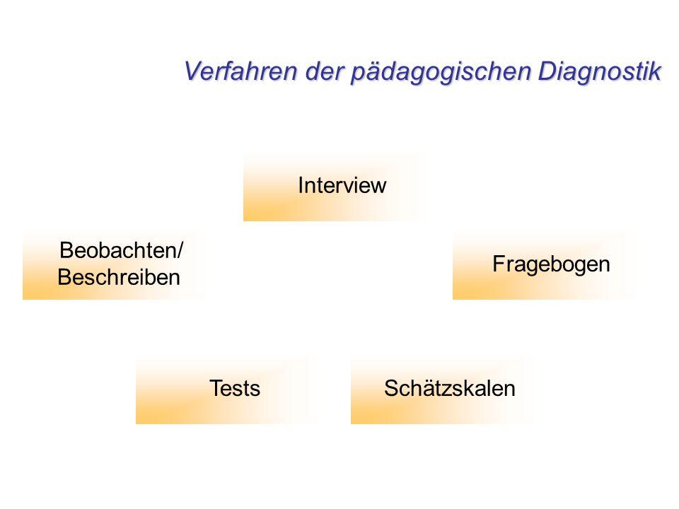 Verfahren der pädagogischen Diagnostik Beobachten/ Beschreiben Interview Fragebogen Tests Schätzskalen