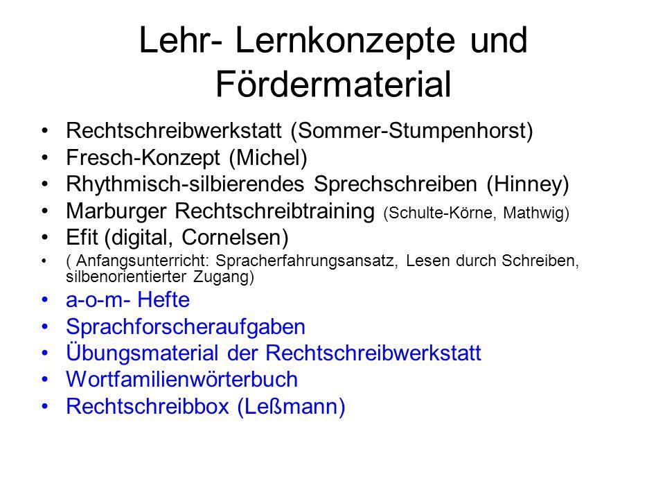Lehr- Lernkonzepte und Fördermaterial Rechtschreibwerkstatt (Sommer-Stumpenhorst) Fresch-Konzept (Michel) Rhythmisch-silbierendes Sprechschreiben (Hin