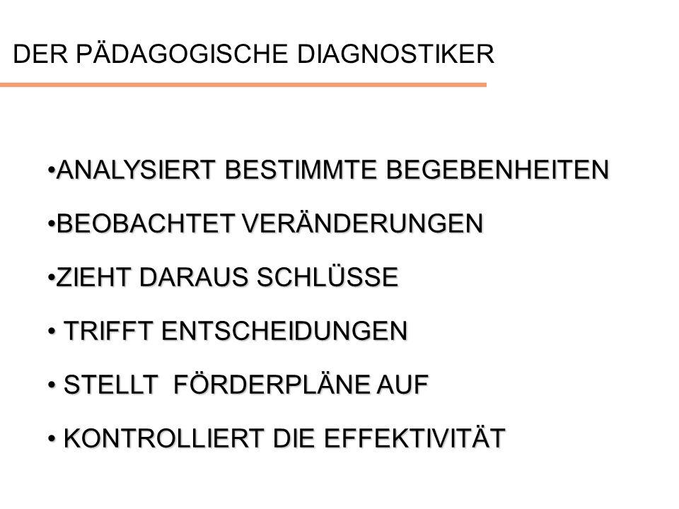 Digitale Diagnostik Münsteraner Rechtschreibanalyse (MRA) Hamburger Schreibprobe (HSP)