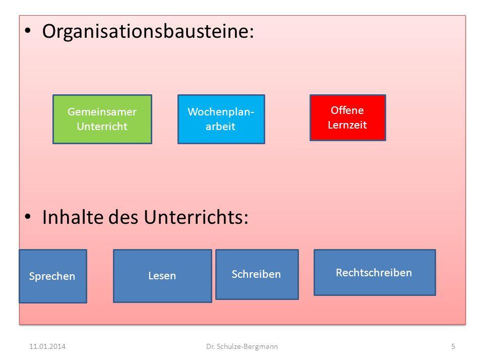 Organisationsbausteine: Inhalte des Unterrichts: Organisationsbausteine: Inhalte des Unterrichts: Gemeinsamer Unterricht Wochenplan- arbeit Offene Ler