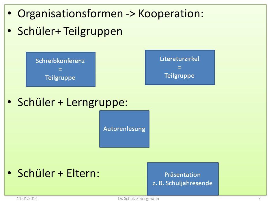 Organisationsformen -> Kooperation: Schüler+ Teilgruppen Schüler + Lerngruppe: Schüler + Eltern: Organisationsformen -> Kooperation: Schüler+ Teilgrup