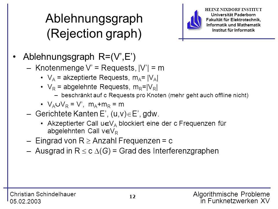 12 Christian Schindelhauer 05.02.2003 HEINZ NIXDORF INSTITUT Universität Paderborn Fakultät für Elektrotechnik, Informatik und Mathematik Institut für