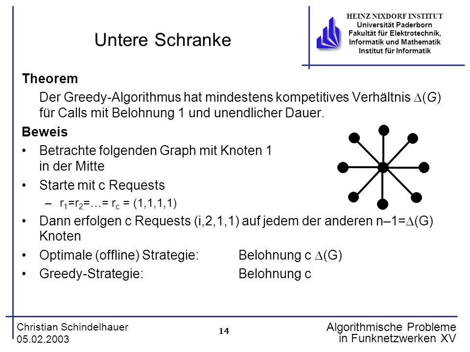 14 Christian Schindelhauer 05.02.2003 HEINZ NIXDORF INSTITUT Universität Paderborn Fakultät für Elektrotechnik, Informatik und Mathematik Institut für