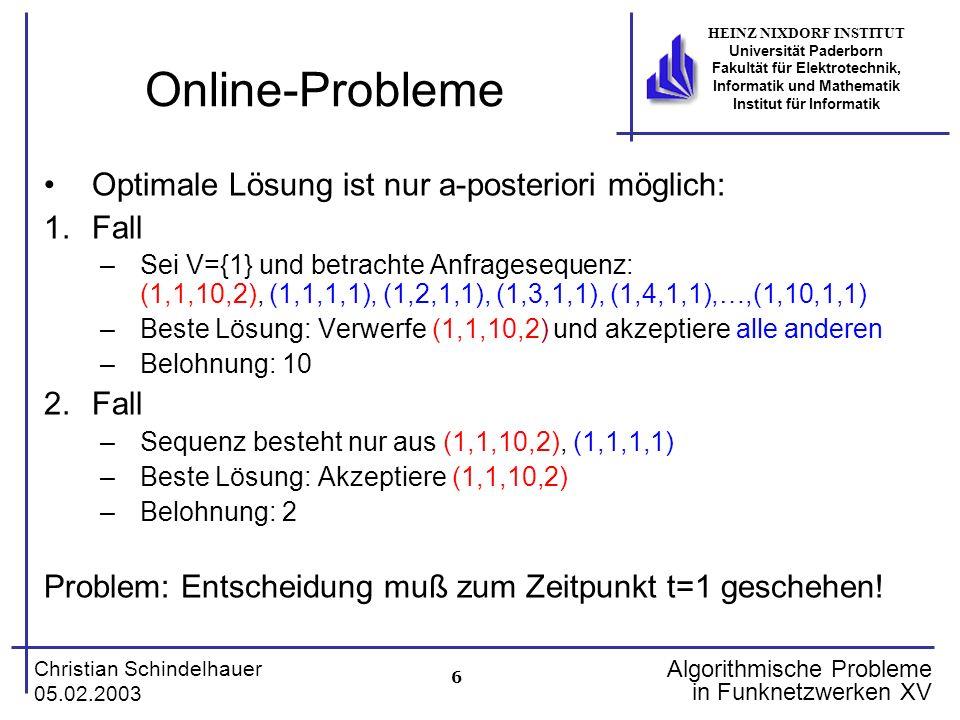 6 Christian Schindelhauer 05.02.2003 HEINZ NIXDORF INSTITUT Universität Paderborn Fakultät für Elektrotechnik, Informatik und Mathematik Institut für
