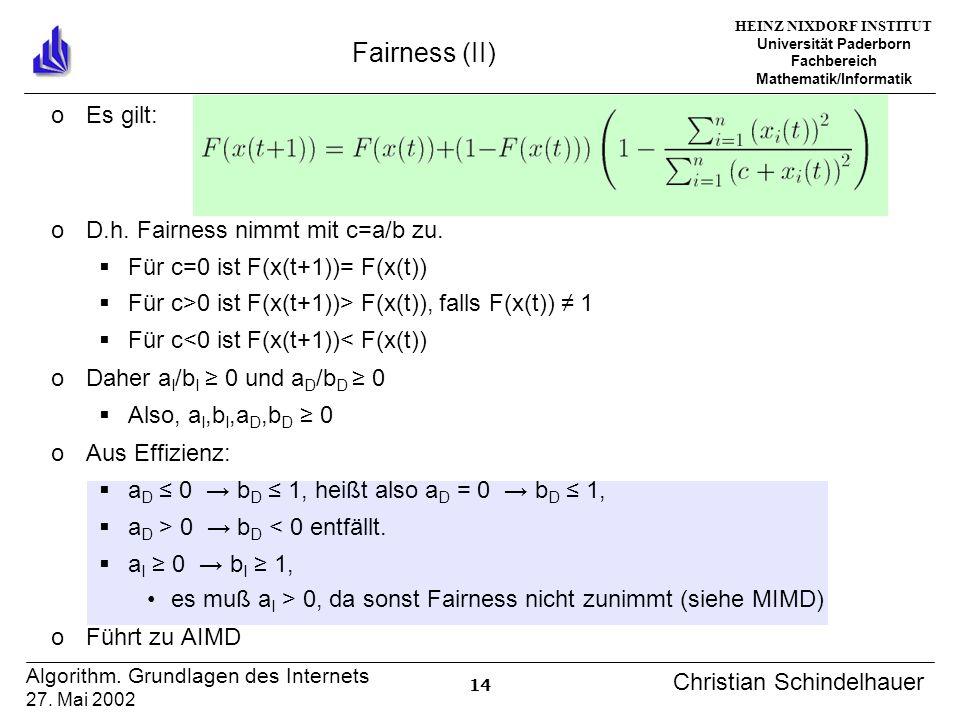 HEINZ NIXDORF INSTITUT Universität Paderborn Fachbereich Mathematik/Informatik 14 Algorithm. Grundlagen des Internets 27. Mai 2002 Christian Schindelh