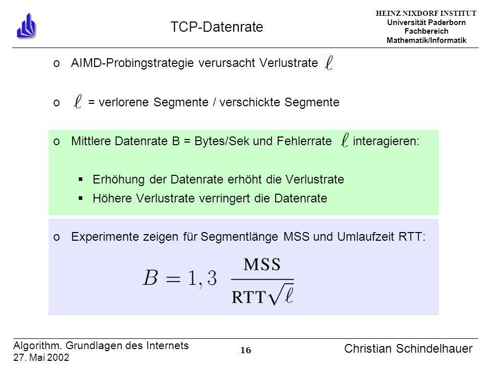HEINZ NIXDORF INSTITUT Universität Paderborn Fachbereich Mathematik/Informatik 16 Algorithm. Grundlagen des Internets 27. Mai 2002 Christian Schindelh