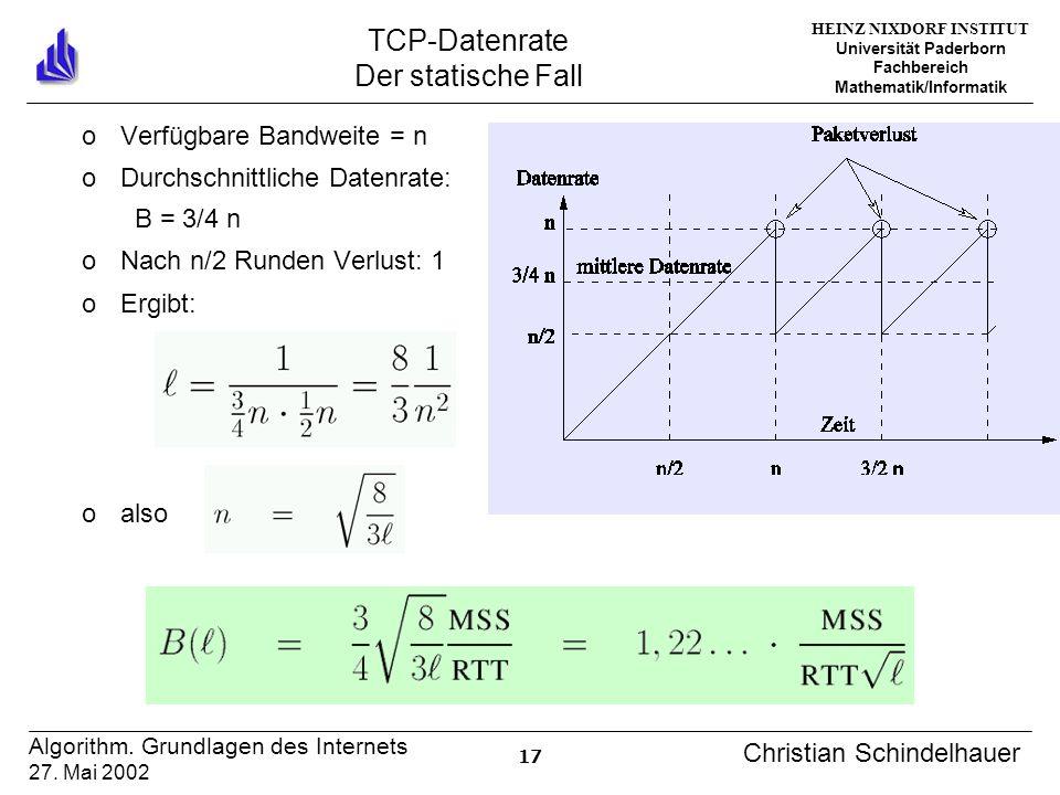 HEINZ NIXDORF INSTITUT Universität Paderborn Fachbereich Mathematik/Informatik 17 Algorithm. Grundlagen des Internets 27. Mai 2002 Christian Schindelh
