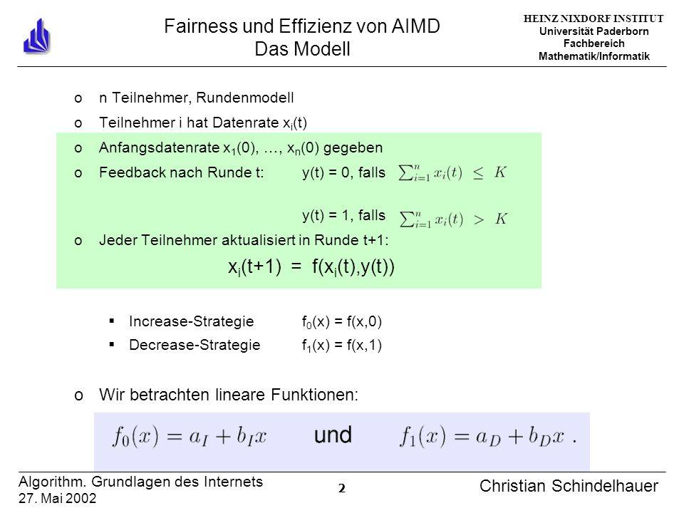 HEINZ NIXDORF INSTITUT Universität Paderborn Fachbereich Mathematik/Informatik 2 Algorithm. Grundlagen des Internets 27. Mai 2002 Christian Schindelha