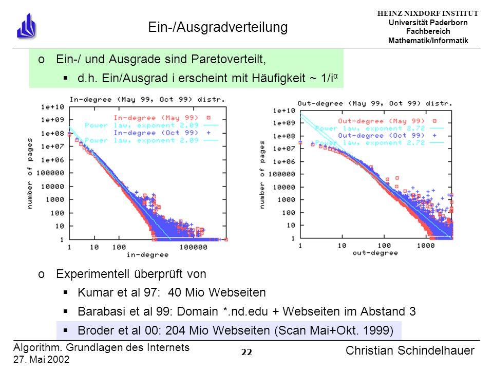 HEINZ NIXDORF INSTITUT Universität Paderborn Fachbereich Mathematik/Informatik 22 Algorithm. Grundlagen des Internets 27. Mai 2002 Christian Schindelh