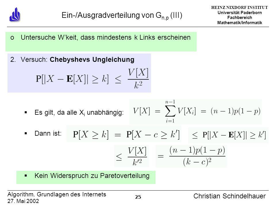 HEINZ NIXDORF INSTITUT Universität Paderborn Fachbereich Mathematik/Informatik 25 Algorithm.