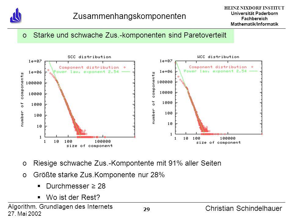 HEINZ NIXDORF INSTITUT Universität Paderborn Fachbereich Mathematik/Informatik 29 Algorithm. Grundlagen des Internets 27. Mai 2002 Christian Schindelh