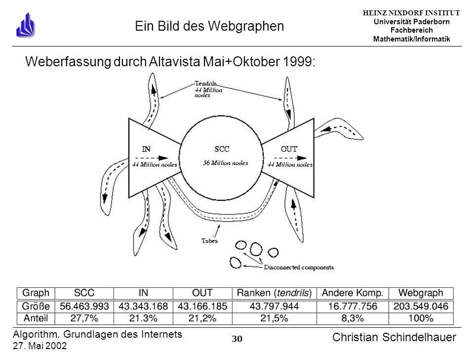 HEINZ NIXDORF INSTITUT Universität Paderborn Fachbereich Mathematik/Informatik 30 Algorithm. Grundlagen des Internets 27. Mai 2002 Christian Schindelh