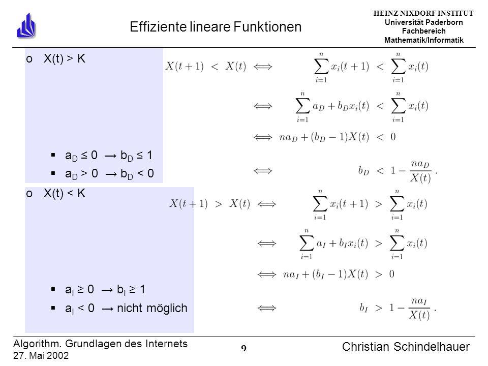 HEINZ NIXDORF INSTITUT Universität Paderborn Fachbereich Mathematik/Informatik 9 Algorithm. Grundlagen des Internets 27. Mai 2002 Christian Schindelha