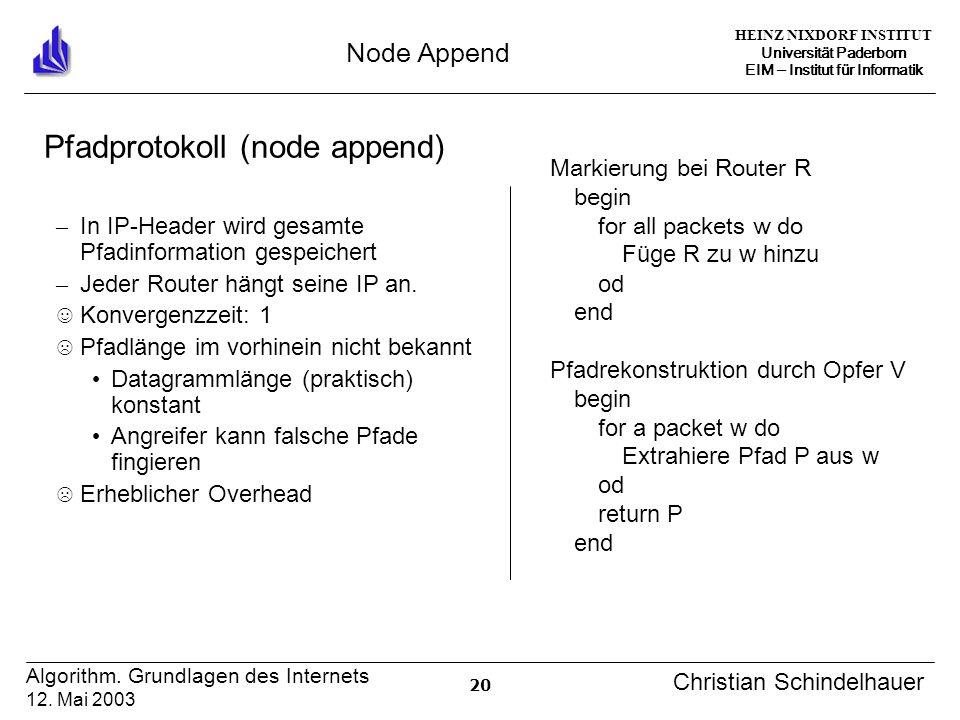 HEINZ NIXDORF INSTITUT Universität Paderborn EIM Institut für Informatik 20 Algorithm.