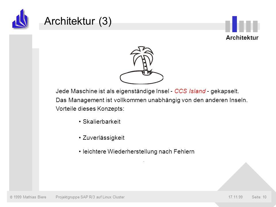 © 1999 Mathias Biere17.11.99Projektgruppe SAP R/3 auf Linux ClusterSeite: 10 Architektur (3) Jede Maschine ist als eigenständige Insel - CCS Island -