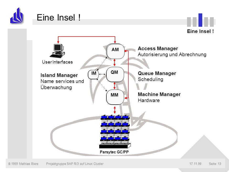 © 1999 Mathias Biere17.11.99Projektgruppe SAP R/3 auf Linux ClusterSeite: 13 Access Manager Autorisierung und Abrechnung Queue Manager Scheduling Mach