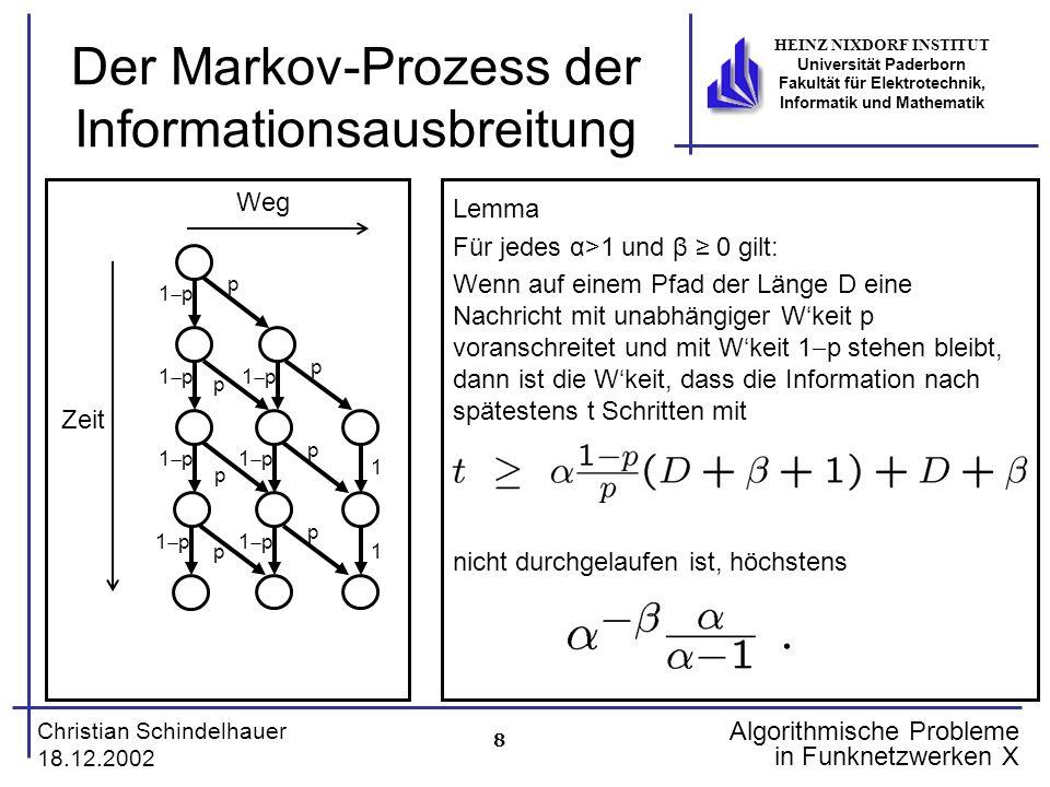 8 Christian Schindelhauer 18.12.2002 HEINZ NIXDORF INSTITUT Universität Paderborn Fakultät für Elektrotechnik, Informatik und Mathematik Algorithmische Probleme in Funknetzwerken X Der Markov-Prozess der Informationsausbreitung Zeit p 1 p p p p p 1 1 p p Weg Lemma Für jedes α>1 und β 0 gilt: Wenn auf einem Pfad der Länge D eine Nachricht mit unabhängiger Wkeit p voranschreitet und mit Wkeit 1 p stehen bleibt, dann ist die Wkeit, dass die Information nach spätestens t Schritten mit nicht durchgelaufen ist, höchstens
