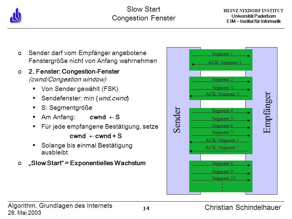 HEINZ NIXDORF INSTITUT Universität Paderborn EIM Institut für Informatik 14 Algorithm. Grundlagen des Internets 26. Mai 2003 Christian Schindelhauer S