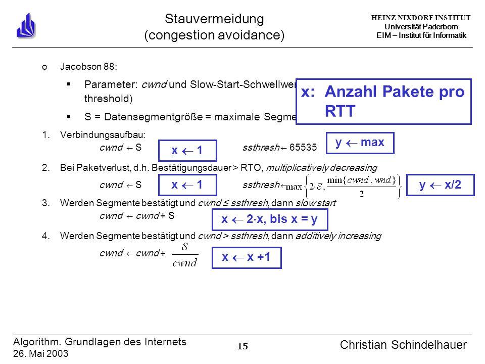 HEINZ NIXDORF INSTITUT Universität Paderborn EIM Institut für Informatik 15 Algorithm. Grundlagen des Internets 26. Mai 2003 Christian Schindelhauer S