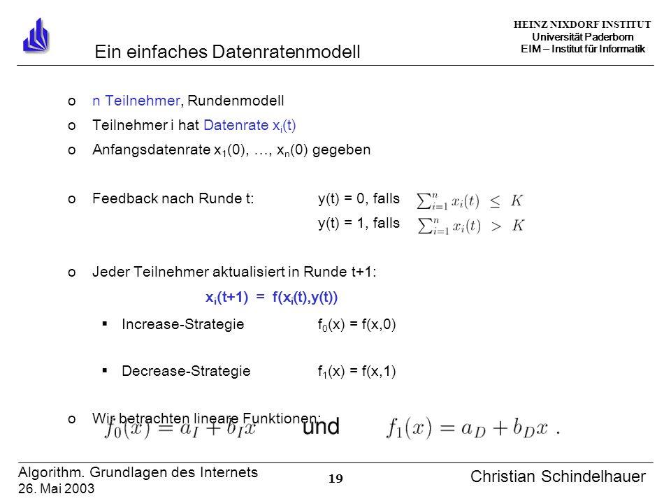 HEINZ NIXDORF INSTITUT Universität Paderborn EIM Institut für Informatik 19 Algorithm. Grundlagen des Internets 26. Mai 2003 Christian Schindelhauer E