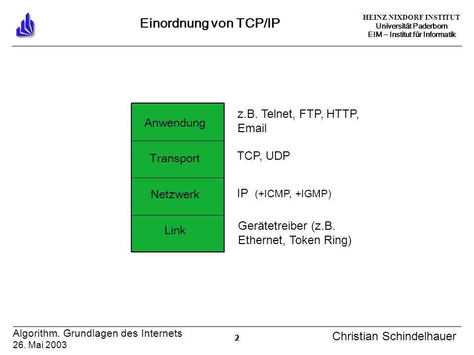 HEINZ NIXDORF INSTITUT Universität Paderborn EIM Institut für Informatik 2 Algorithm. Grundlagen des Internets 26. Mai 2003 Christian Schindelhauer Ei