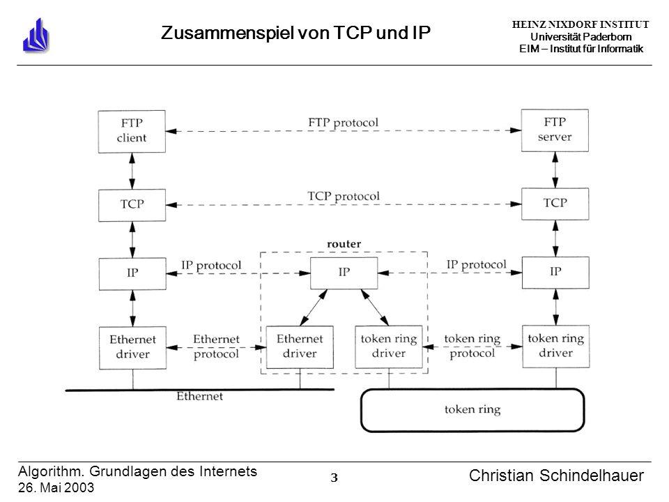 HEINZ NIXDORF INSTITUT Universität Paderborn EIM Institut für Informatik 3 Algorithm. Grundlagen des Internets 26. Mai 2003 Christian Schindelhauer Zu