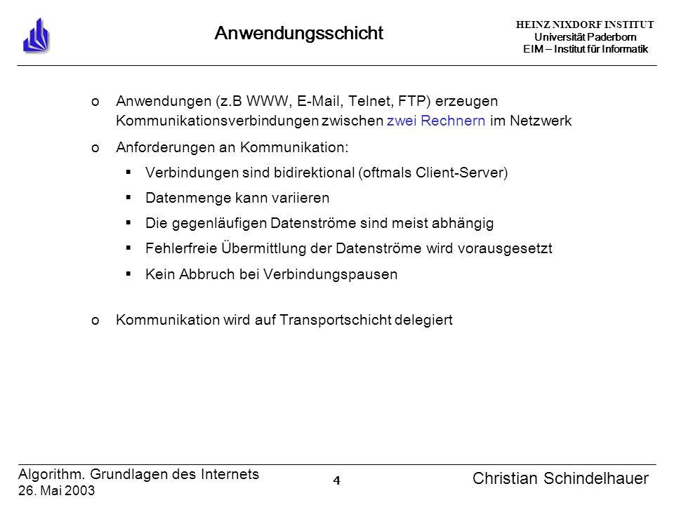 HEINZ NIXDORF INSTITUT Universität Paderborn EIM Institut für Informatik 4 Algorithm. Grundlagen des Internets 26. Mai 2003 Christian Schindelhauer An
