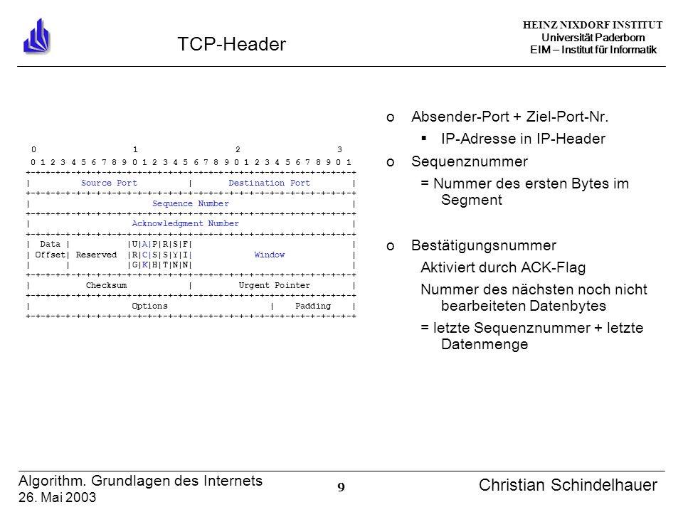 HEINZ NIXDORF INSTITUT Universität Paderborn EIM Institut für Informatik 9 Algorithm. Grundlagen des Internets 26. Mai 2003 Christian Schindelhauer TC